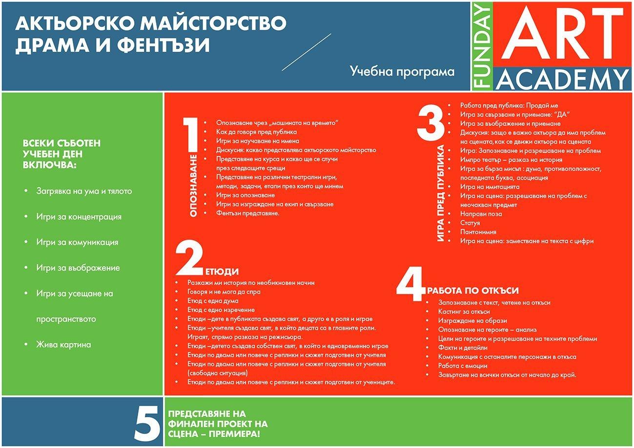 Актьорско майсторство програма